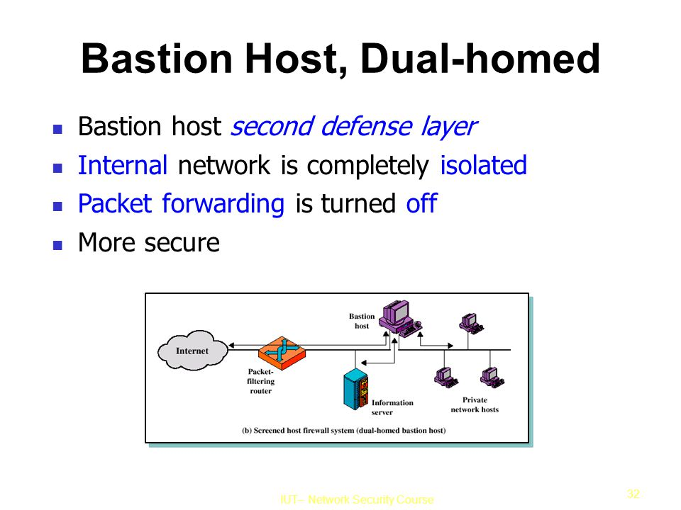 IUT– Network Security Course 32 Bastion Host, Dual-homed Bastion host second defense layer Internal network is completely isolated Packet forwarding is turned off More secure