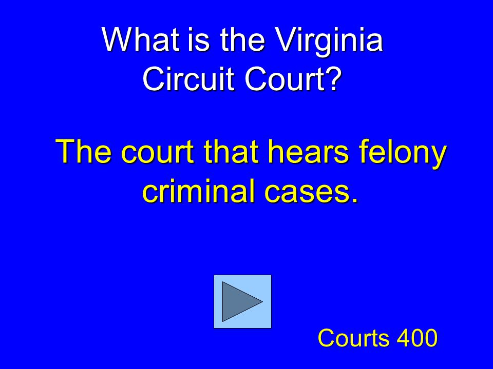 The court of final appeal located in Richmond. What is the Virginia Supreme Court Courts 300