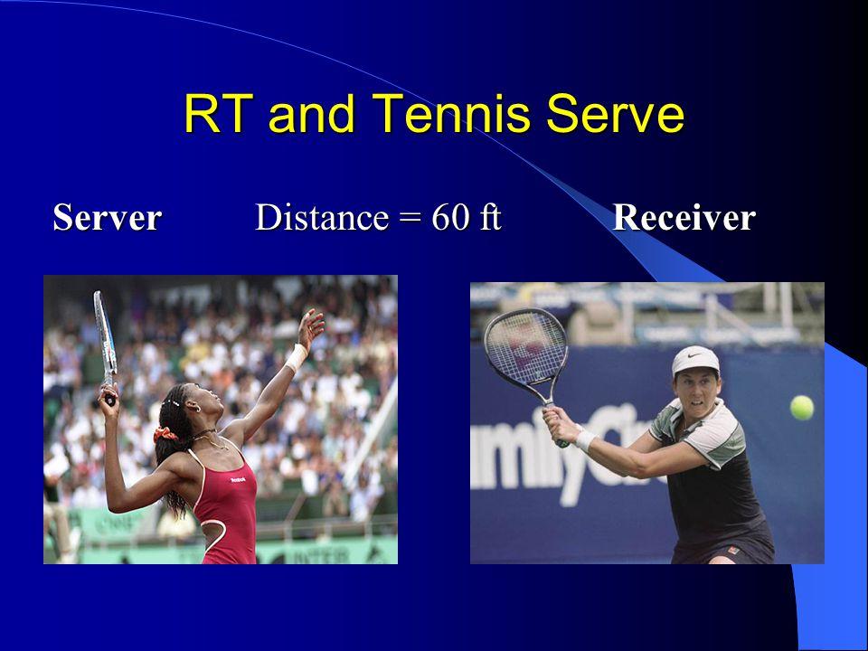 RT and Tennis Serve ServerDistance = 60 ftReceiver Server Distance = 60 ft Receiver