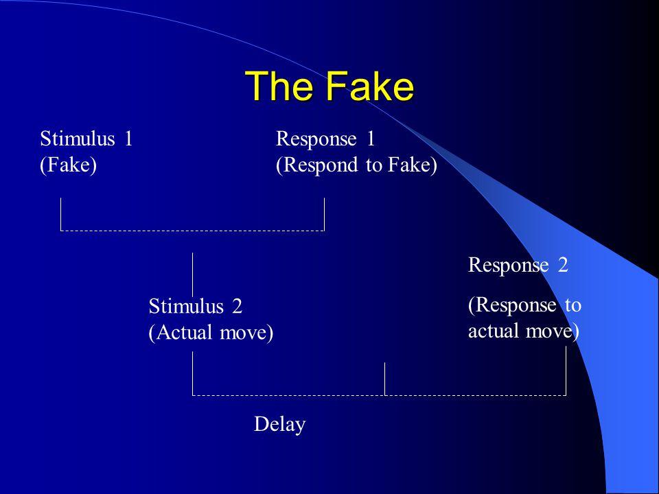 The Fake Stimulus 1 (Fake) Response 1 (Respond to Fake) Stimulus 2 (Actual move) Delay Response 2 (Response to actual move)