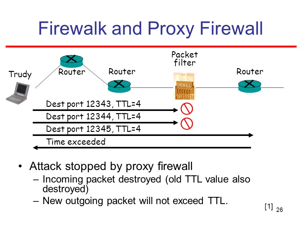 26 Firewalk and Proxy Firewall Attack stopped by proxy firewall –Incoming packet destroyed (old TTL value also destroyed) –New outgoing packet will no