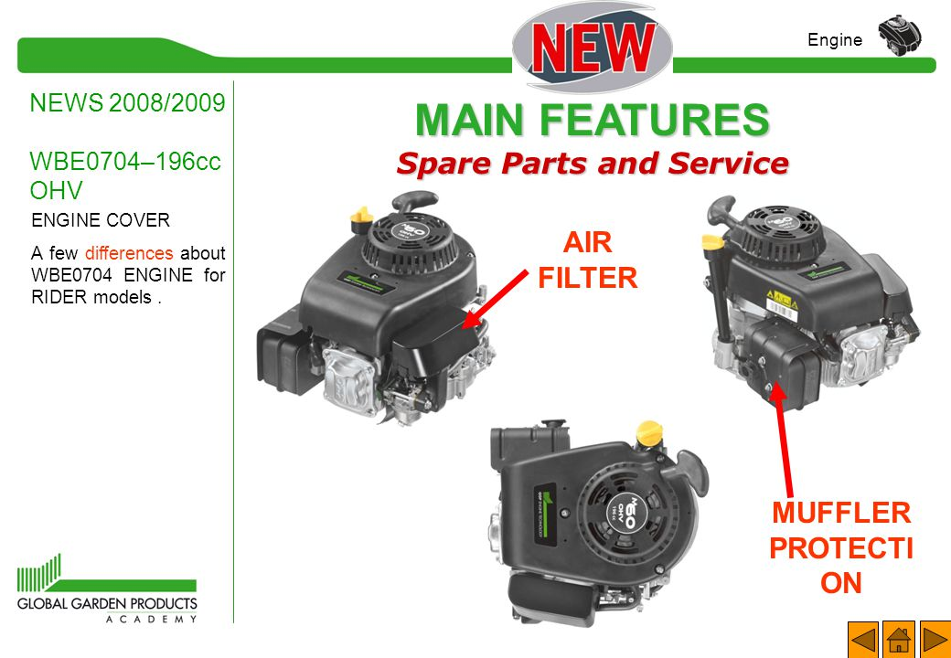 MAIN FEATURES Spare Parts and Service Engine ENGINE COVER The TOP covers are the same of the ones of Engine GGP 160 cc WBE0701. The BASIC cover is dif