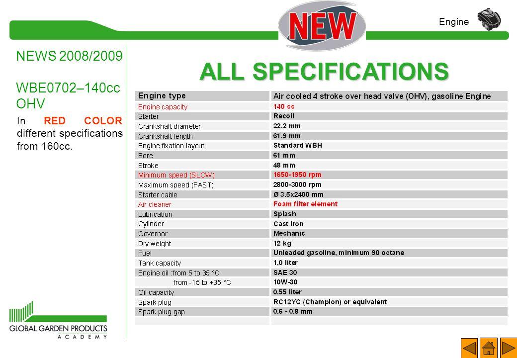 MAIN SPECIFICATIONS NEWS 2008/2009 WBE0702–140cc OHV Engine Max power Max power2.6 kW at 3600 rpm Max peak torque Max peak torque7.3 Nm at 2600 rpm Di
