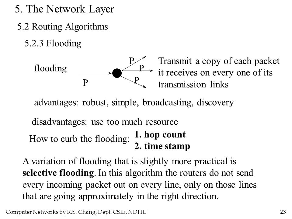 Computer Networks by R.S. Chang, Dept. CSIE, NDHU23 5. The Network Layer 5.2 Routing Algorithms 5.2.3 Flooding flooding P P P P Transmit a copy of eac