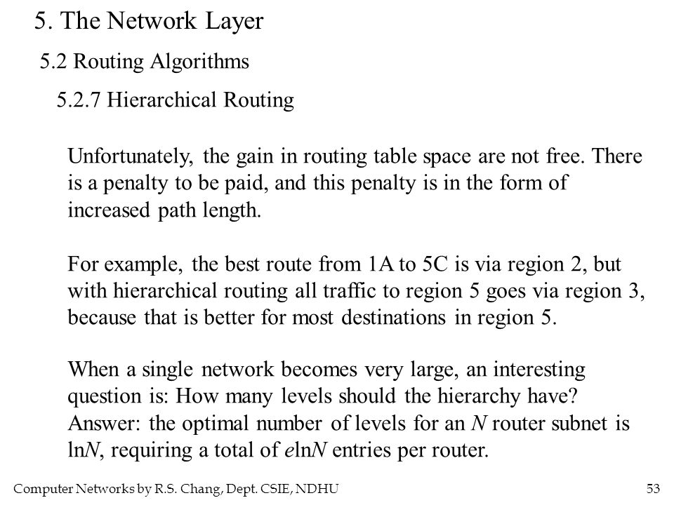 Computer Networks by R.S. Chang, Dept. CSIE, NDHU53 5. The Network Layer 5.2 Routing Algorithms 5.2.7 Hierarchical Routing Unfortunately, the gain in