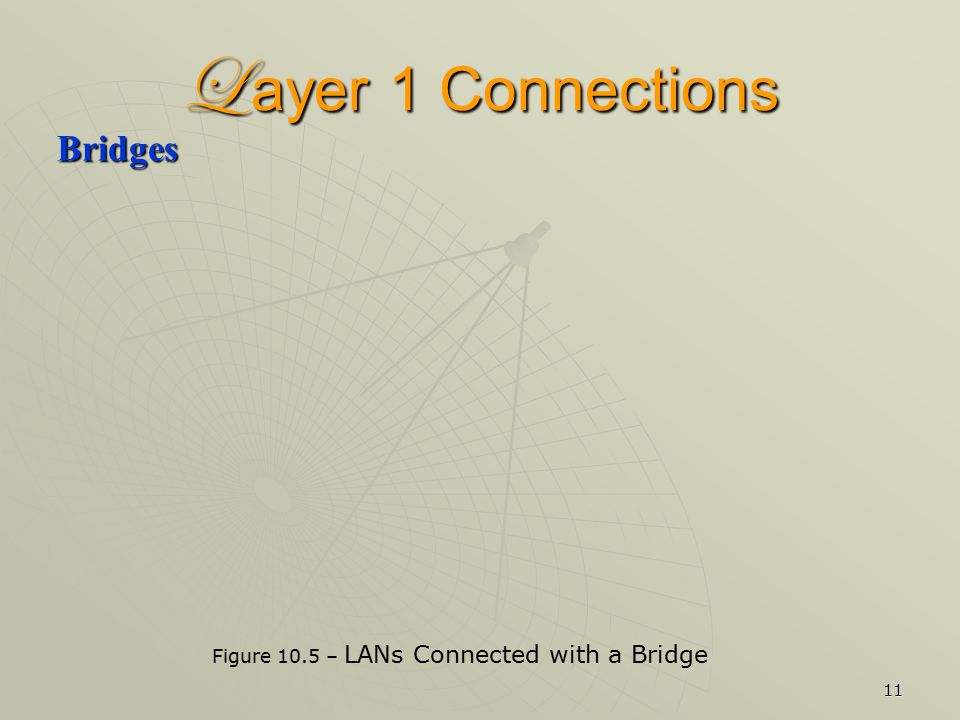 11 L ayer 1 Connections Bridges Figure 10.5 – LANs Connected with a Bridge