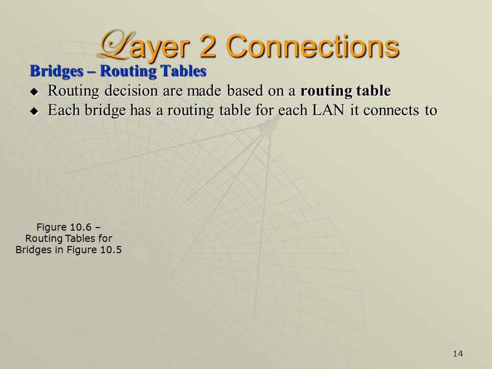 14 L ayer 2 Connections Bridges – Routing Tables  Routing decision are made based on a routing table  Each bridge has a routing table for each LAN it connects to Figure 10.6 – Routing Tables for Bridges in Figure 10.5