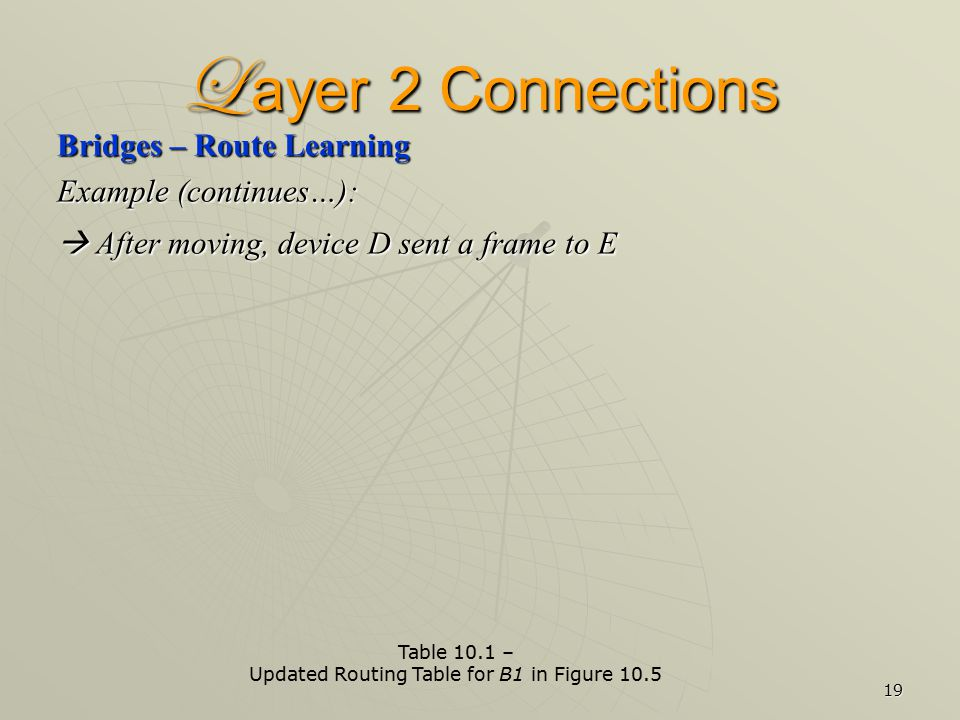 19 L ayer 2 Connections Bridges – Route Learning Example (continues…):  After moving, device D sent a frame to E Table 10.1 – Updated Routing Table for B1 in Figure 10.5