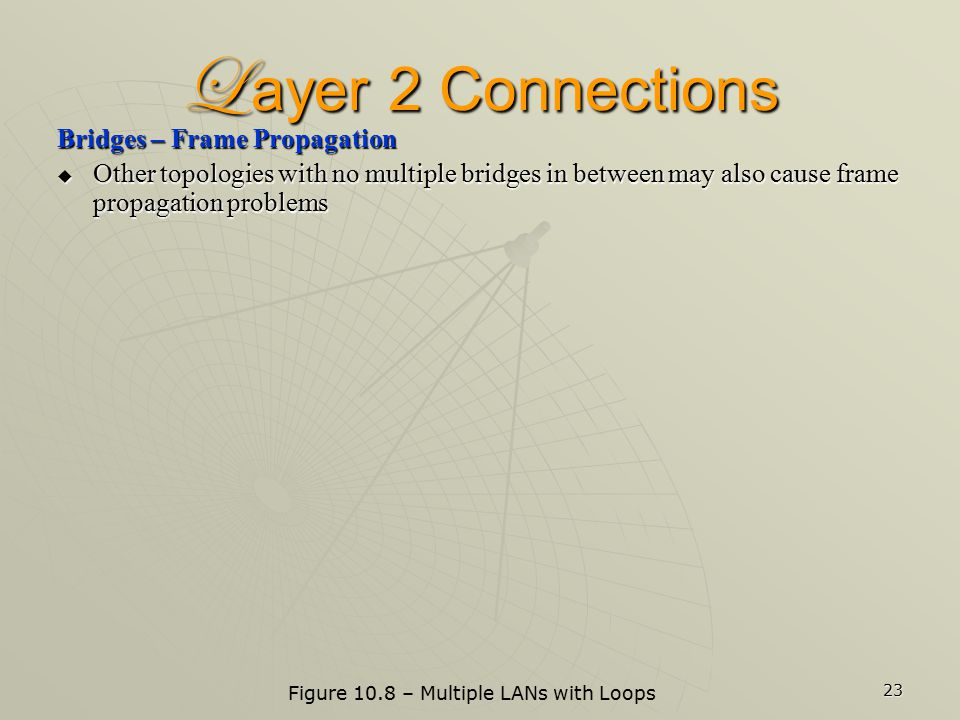 23 L ayer 2 Connections Bridges – Frame Propagation  Other topologies with no multiple bridges in between may also cause frame propagation problems Figure 10.8 – Multiple LANs with Loops