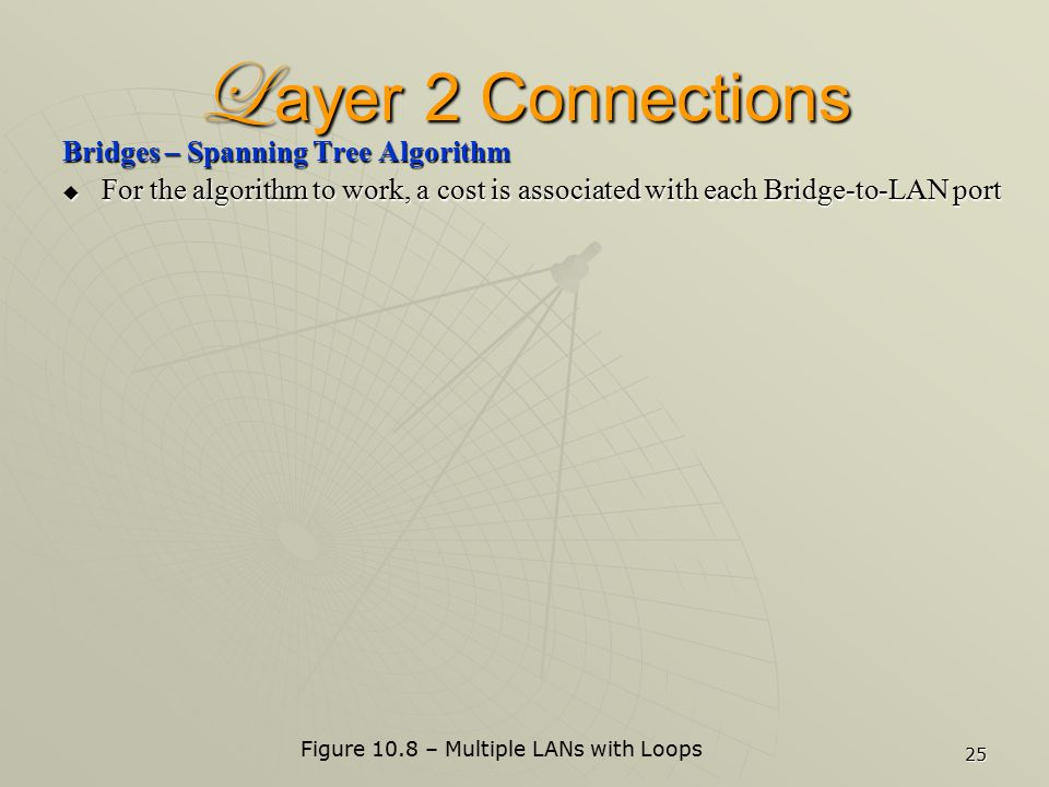 25 L ayer 2 Connections Bridges – Spanning Tree Algorithm  For the algorithm to work, a cost is associated with each Bridge-to-LAN port Figure 10.8 – Multiple LANs with Loops