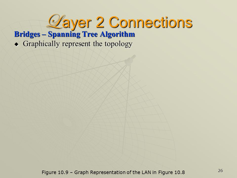 26 L ayer 2 Connections Bridges – Spanning Tree Algorithm  Graphically represent the topology Figure 10.9 – Graph Representation of the LAN in Figure 10.8