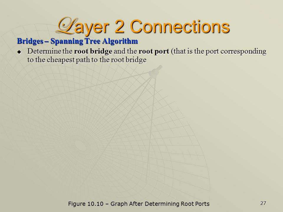27 L ayer 2 Connections Bridges – Spanning Tree Algorithm  Determine the root bridge and the root port (that is the port corresponding to the cheapest path to the root bridge Figure 10.10 – Graph After Determining Root Ports