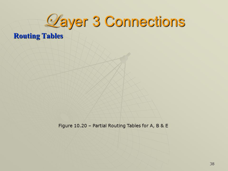 38 L ayer 3 Connections Routing Tables Figure 10.20 – Partial Routing Tables for A, B & E
