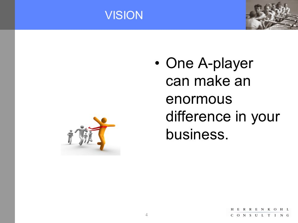 15 EXERCISE Creating an A-Player Profile –What results do A-players create that B-players don't.