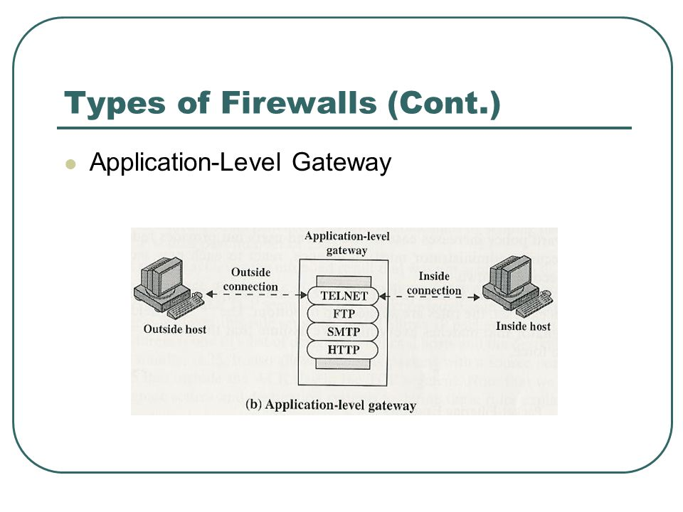 Types of Firewalls (Cont.) Application-Level Gateway
