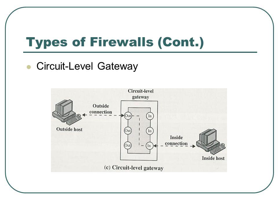 Types of Firewalls (Cont.) Circuit-Level Gateway