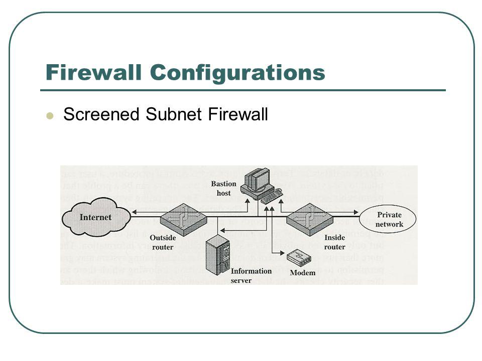 Firewall Configurations Screened Subnet Firewall
