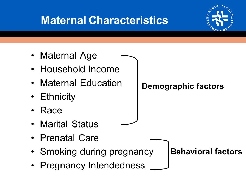 Maternal Age Household Income Maternal Education Ethnicity Race Marital Status Prenatal Care Smoking during pregnancy Pregnancy Intendedness Maternal Characteristics Demographic factors Behavioral factors