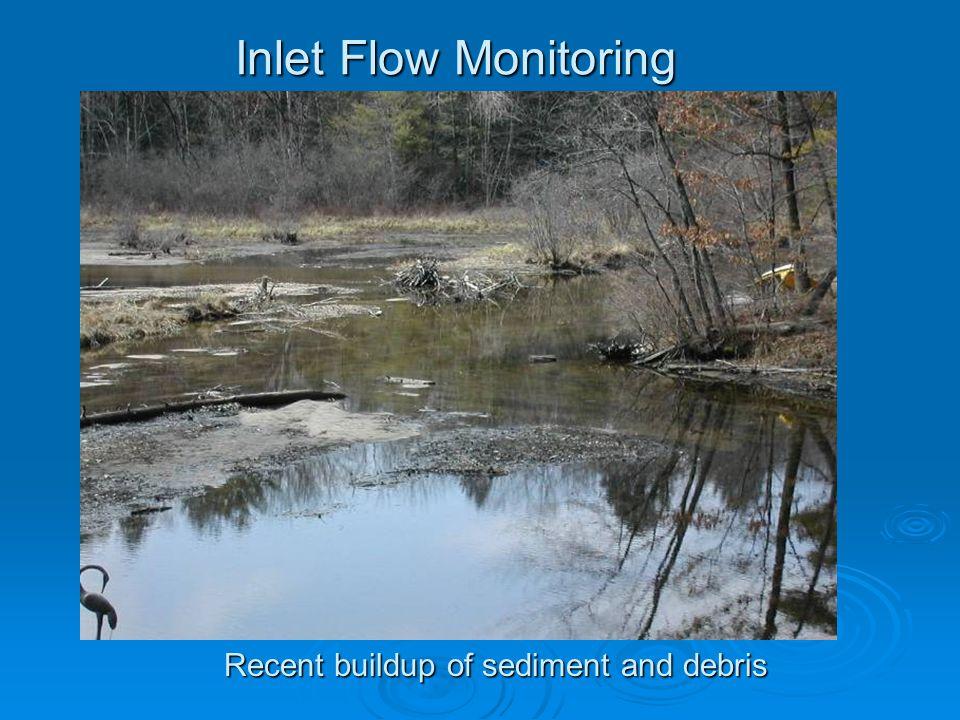 Inlet Flow Monitoring Recent buildup of sediment and debris