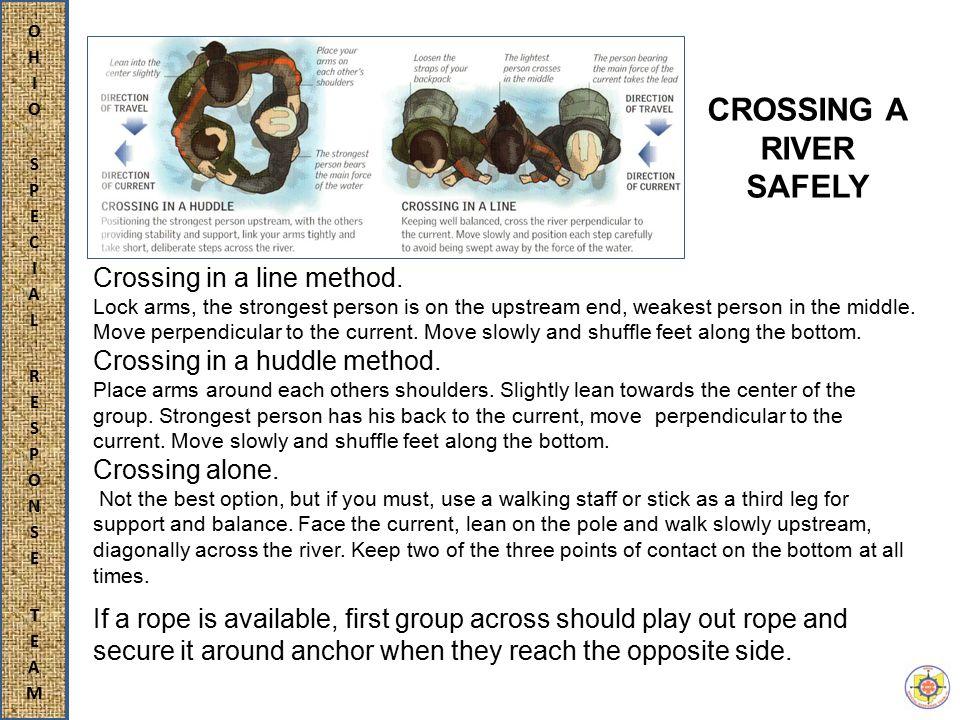 River Crossing Crossing in a line method.