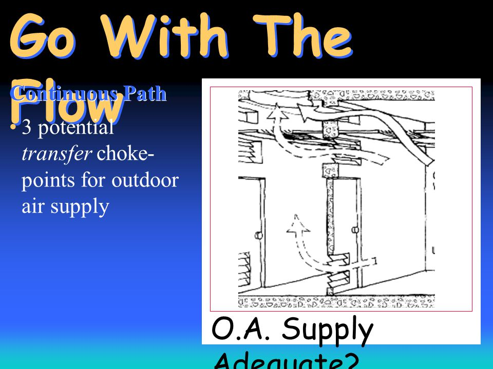 O.A. Supply Adequate? Go With The Flow Continuous Path 3 potential transfer choke- points for outdoor air supply