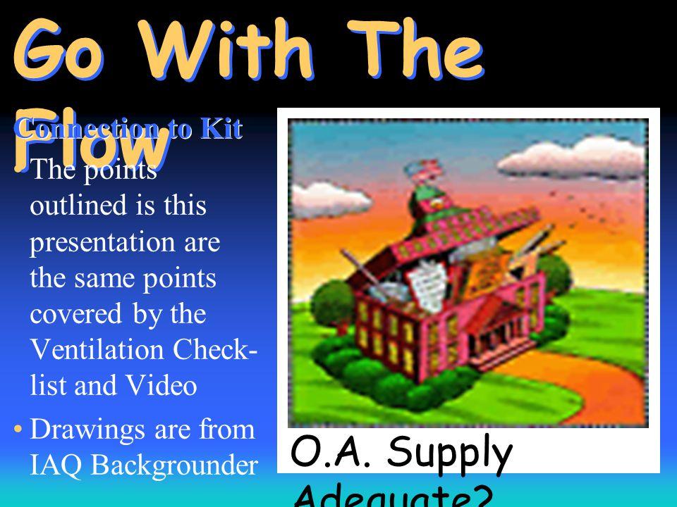 O.A. Supply Adequate.