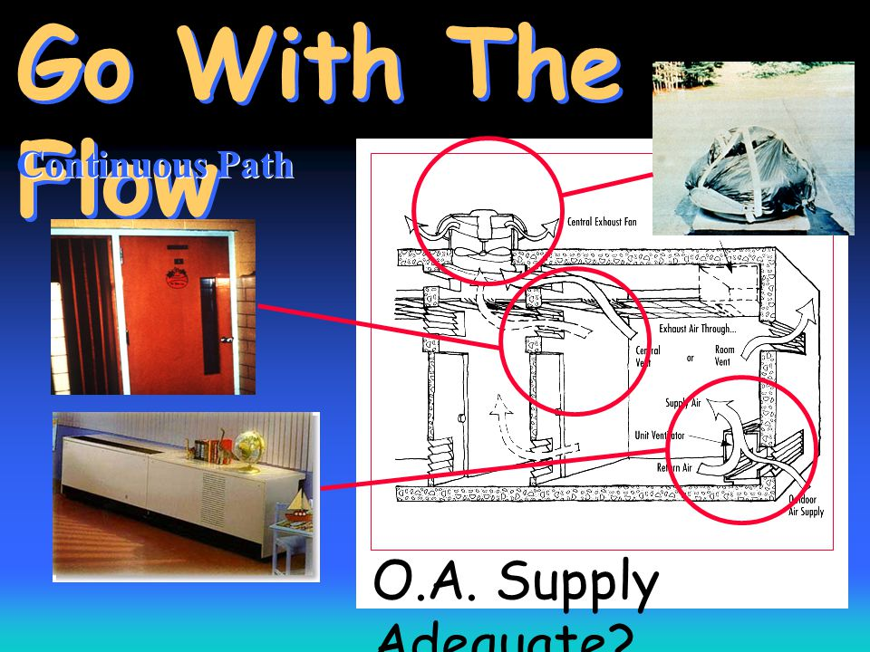 O.A. Supply Adequate Go With The Flow Continuous Path