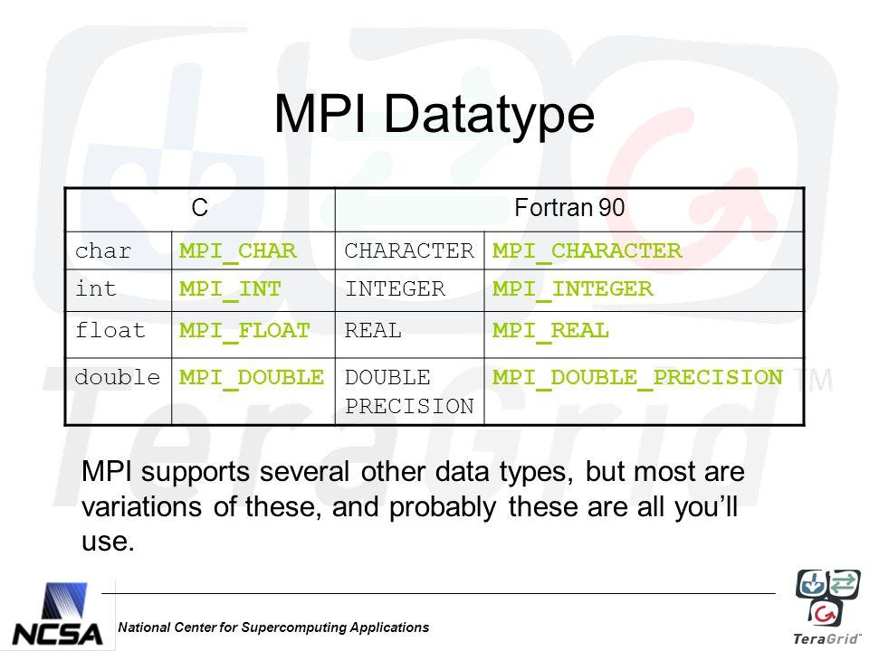 MPI Datatype CFortran 90 charMPI_CHARCHARACTERMPI_CHARACTER intMPI_INTINTEGERMPI_INTEGER floatMPI_FLOATREALMPI_REAL doubleMPI_DOUBLEDOUBLE PRECISION M