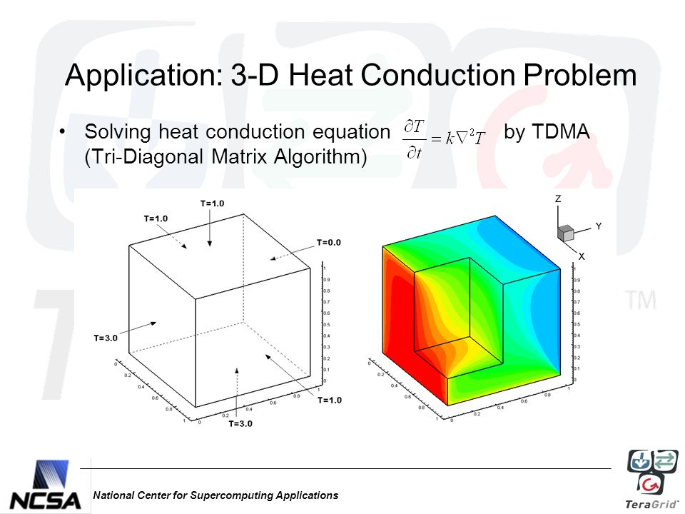 National Center for Supercomputing Applications Application: 3-D Heat Conduction Problem Solving heat conduction equation by TDMA (Tri-Diagonal Matrix Algorithm)
