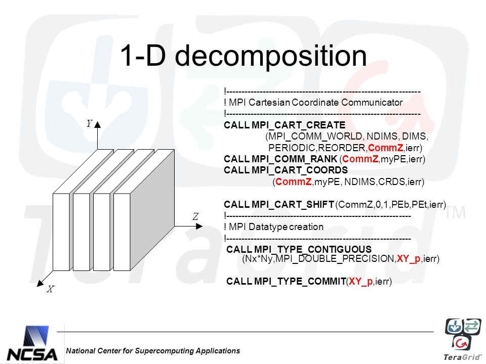 National Center for Supercomputing Applications 1-D decomposition !--------------------------------------------------------------- .