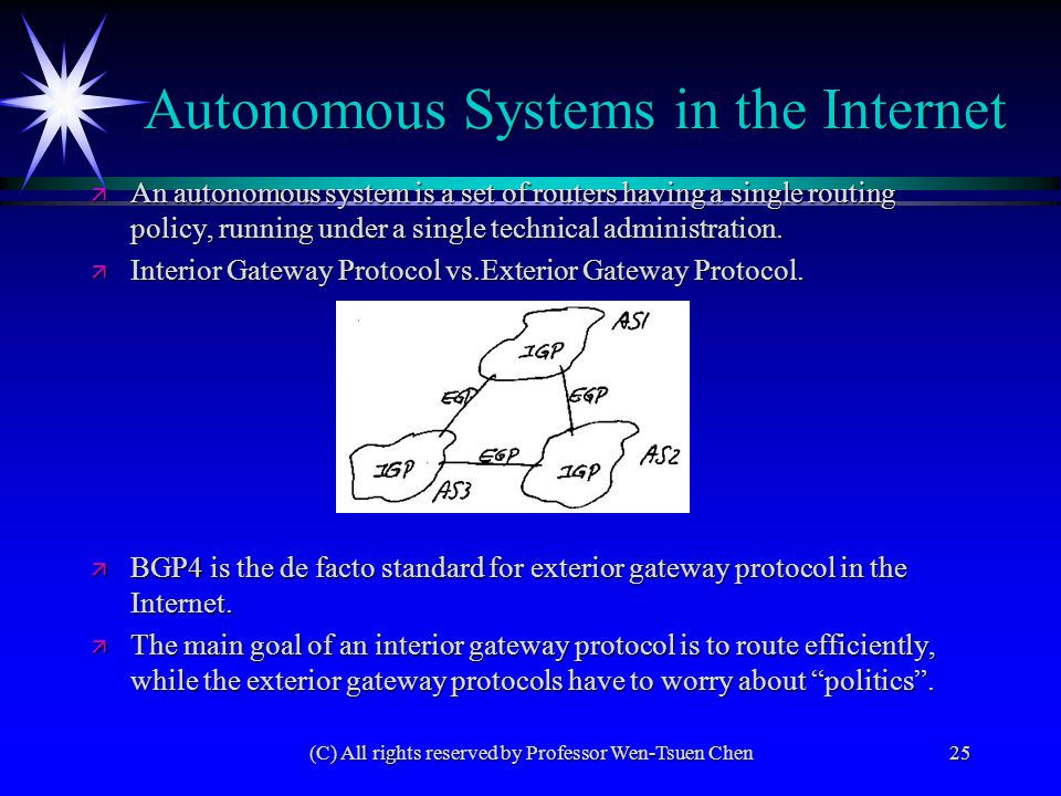 (C) All rights reserved by Professor Wen-Tsuen Chen25 Autonomous Systems in the Internet ä An autonomous system is a set of routers having a single ro