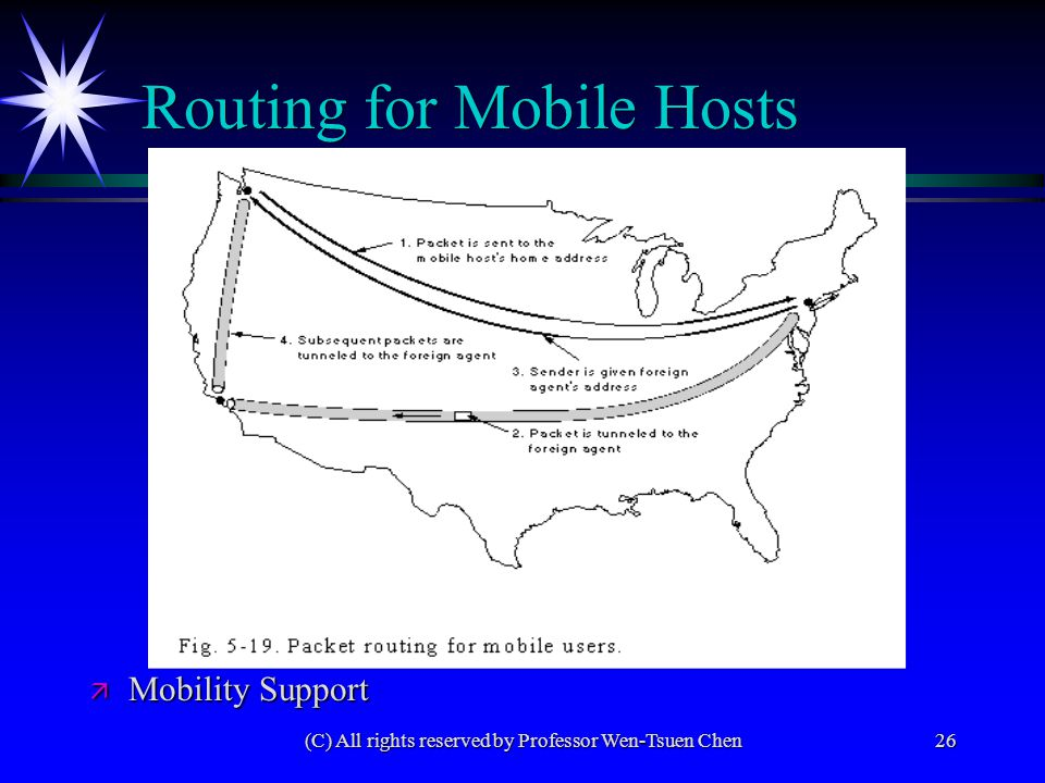 (C) All rights reserved by Professor Wen-Tsuen Chen26 Routing for Mobile Hosts ä Mobility Support