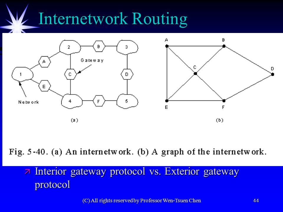(C) All rights reserved by Professor Wen-Tsuen Chen44 Internetwork Routing ä Interior gateway protocol vs. Exterior gateway protocol