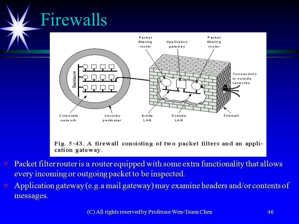 (C) All rights reserved by Professor Wen-Tsuen Chen46 Firewalls ä Packet filter router is a router equipped with some extra functionality that allows every incoming or outgoing packet to be inspected.