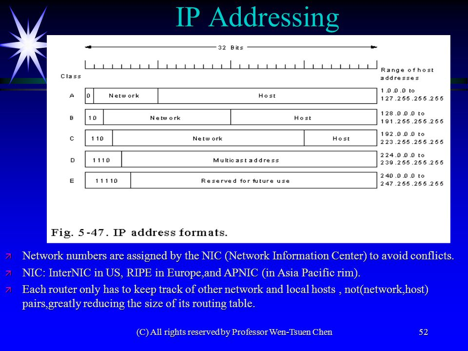 (C) All rights reserved by Professor Wen-Tsuen Chen52 IP Addressing ä Network numbers are assigned by the NIC (Network Information Center) to avoid conflicts.