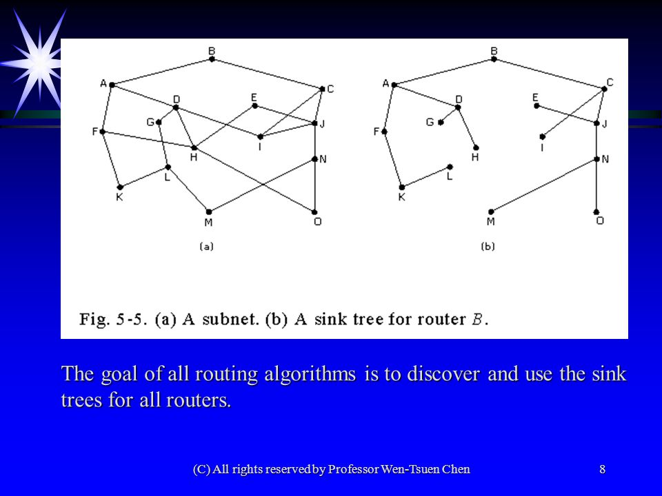(C) All rights reserved by Professor Wen-Tsuen Chen8 The goal of all routing algorithms is to discover and use the sink trees for all routers.