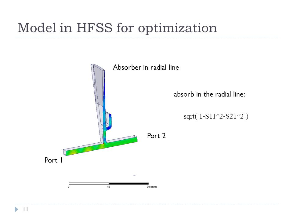 Model in HFSS for optimization 11 Port 1 Port 2 Absorber in radial line absorb in the radial line: sqrt( 1-S11^2-S21^2 )