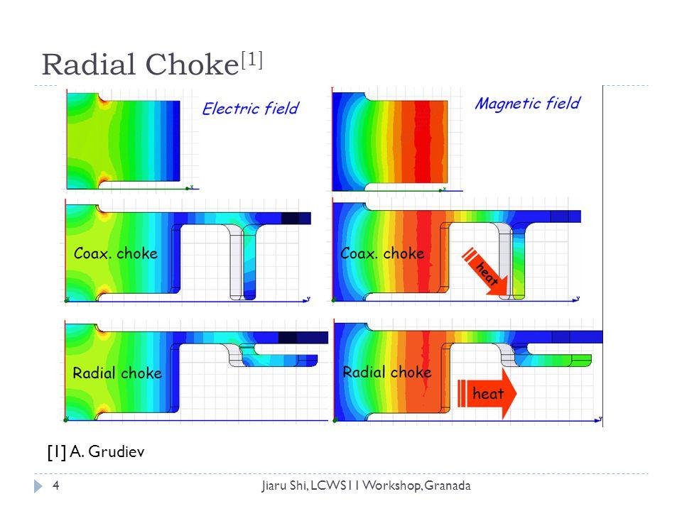 Radial Choke [1] Jiaru Shi, LCWS11 Workshop, Granada [1] A. Grudiev 4