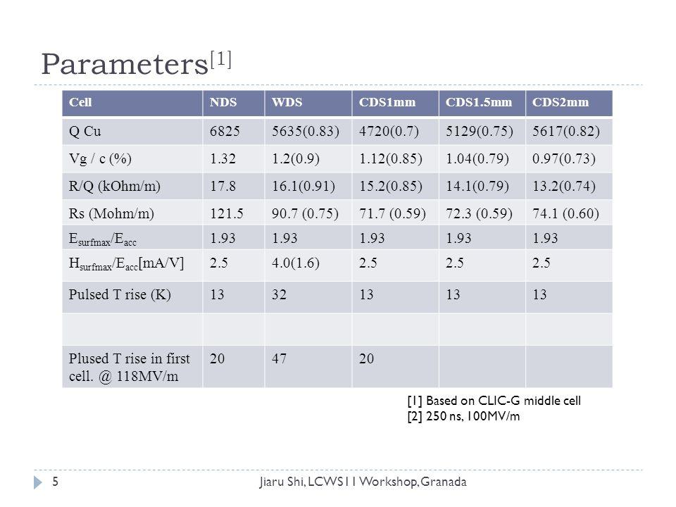 First dipole 16 s0.15m origin20~30 CDS50~60 WDS6~8 (in V/pC/m/mm)