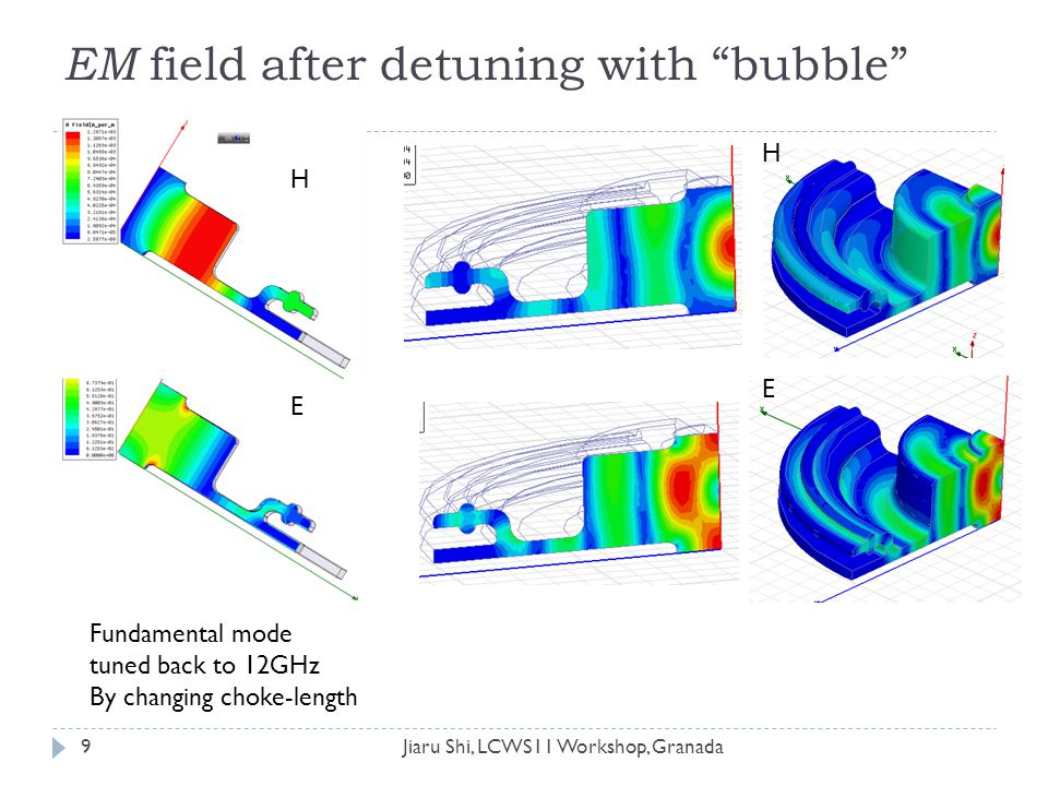 Impedance matching  Reduced field in choke: 1:1 to gradient; ½ as max surface field @ iris.