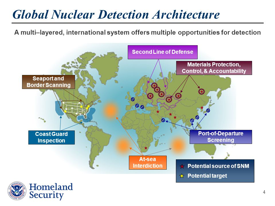 4 A multi–layered, international system offers multiple opportunities for detection Coast Guard Inspection Seaport and Border Scanning Second Line of
