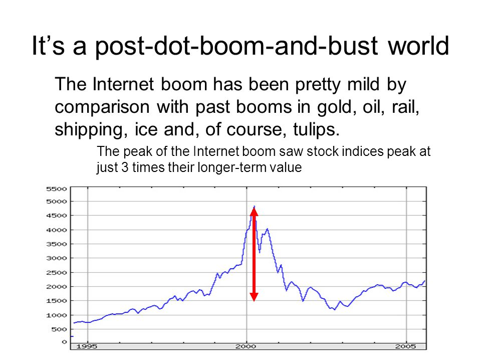 It's a post-dot-boom-and-bust world The Internet boom has been pretty mild by comparison with past booms in gold, oil, rail, shipping, ice and, of course, tulips.