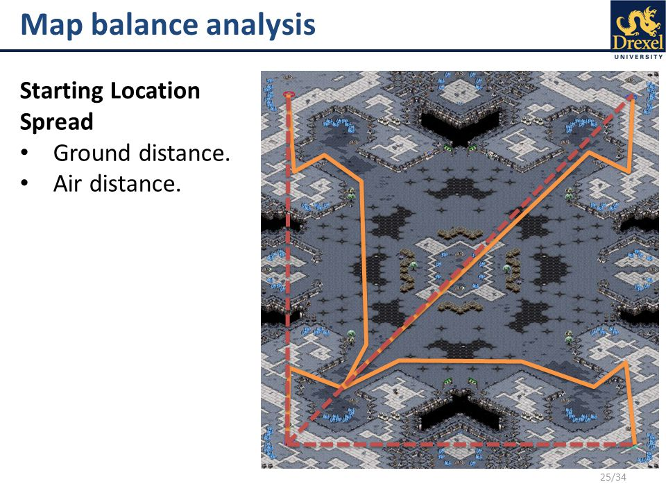 25/34 Map balance analysis Starting Location Spread Ground distance. Air distance.