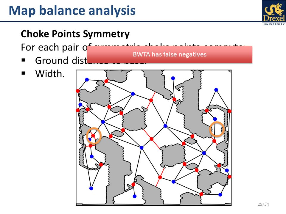 29/34 Map balance analysis Choke Points Symmetry For each pair of symmetric choke points compute:  Ground distance to base.