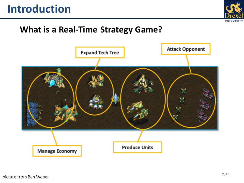7/34 Introduction picture from Ben Weber What is a Real-Time Strategy Game?