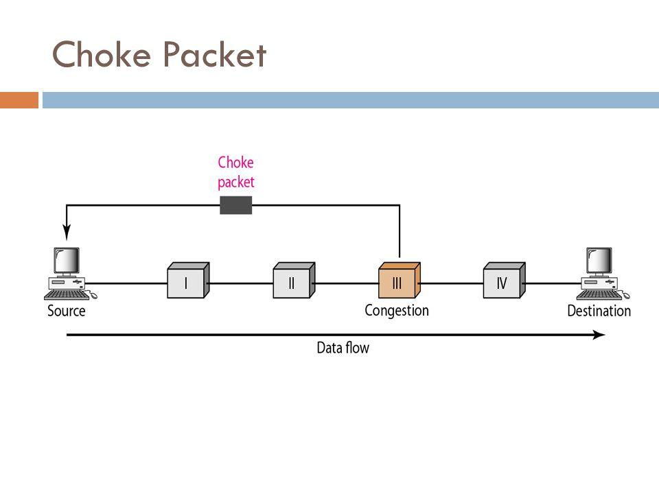 Choke Packet