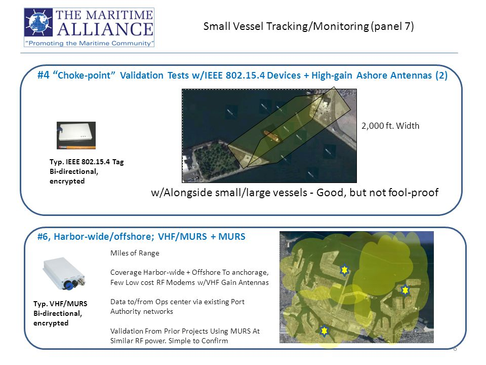 Small Vessel Tracking/Monitoring (panel 7) #4 Choke-point Validation Tests w/IEEE 802.15.4 Devices + High-gain Ashore Antennas (2) 2,000 ft.