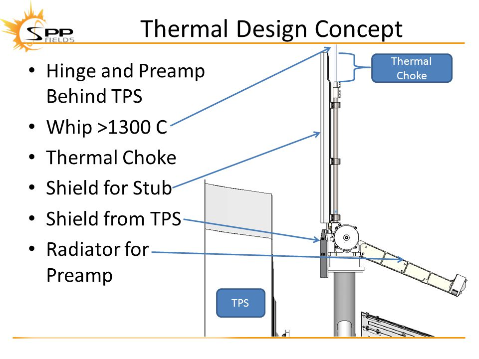 Thermal Design Concept Hinge and Preamp Behind TPS Whip >1300 C Thermal Choke Shield for Stub Shield from TPS Radiator for Preamp Hinge and Preamp Behind TPS Whip >1300 C Thermal Choke Shield for Stub Shield from TPS Radiator for Preamp Thermal Choke TPS