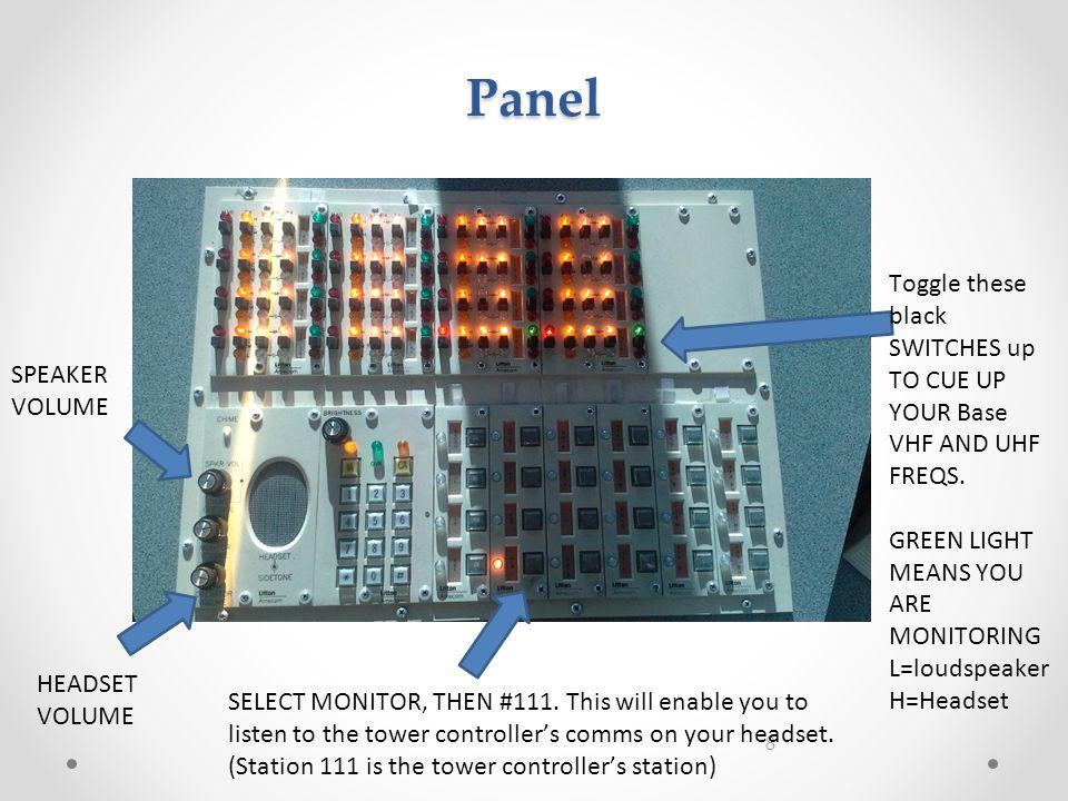 Panel 8 SPEAKER VOLUME HEADSET VOLUME SELECT MONITOR, THEN #111.