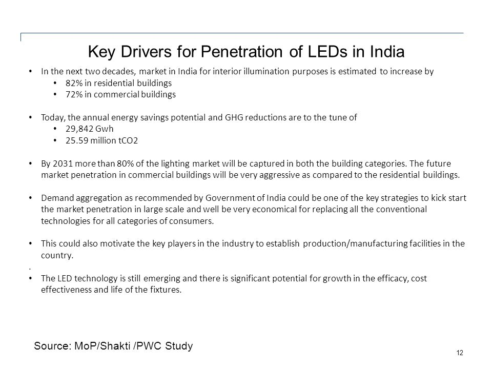 Key Drivers for Penetration of LEDs in India 12 In the next two decades, market in India for interior illumination purposes is estimated to increase b